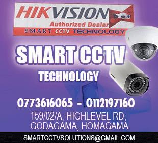 Smart CCTV Technology